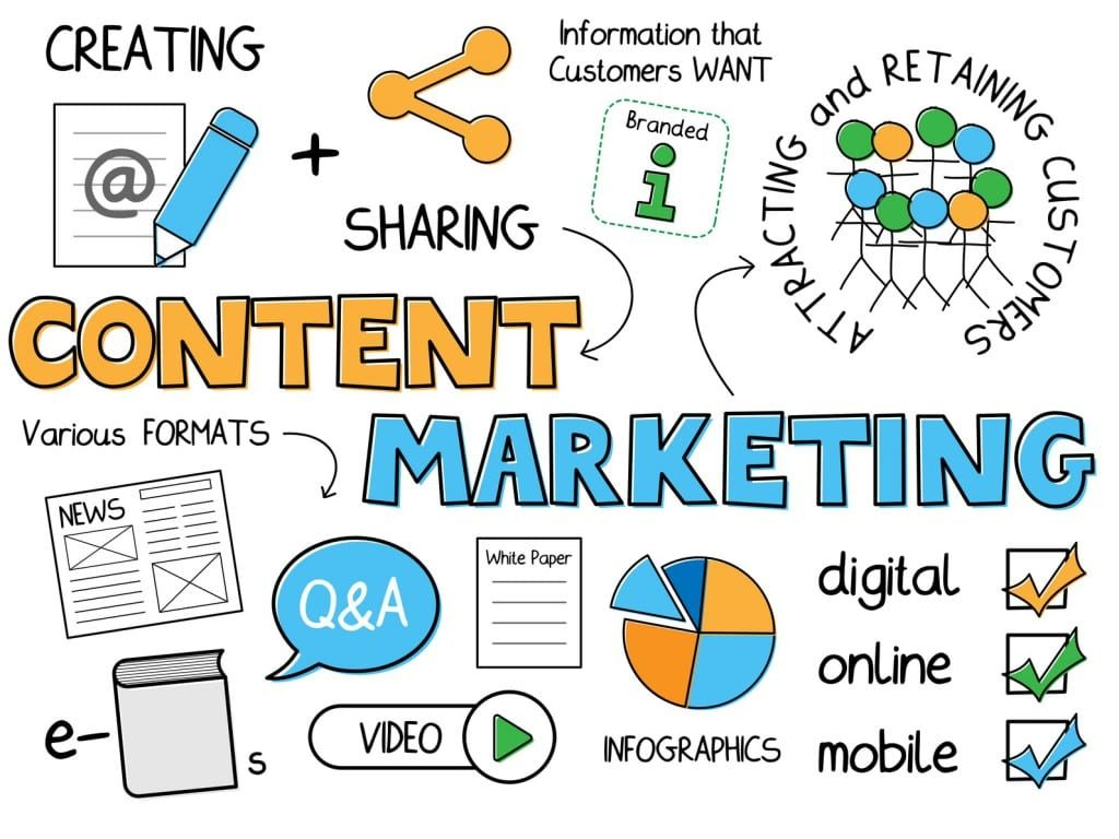 content-marketing-backlink-building