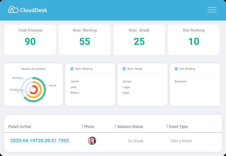 employee-monitoring-software-dashboard